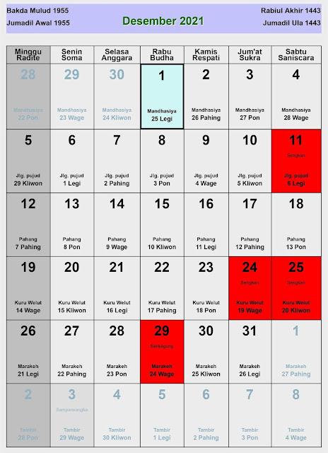 Kalender Jawa Desember 2021 Lengkap Hari Baik & Buruk