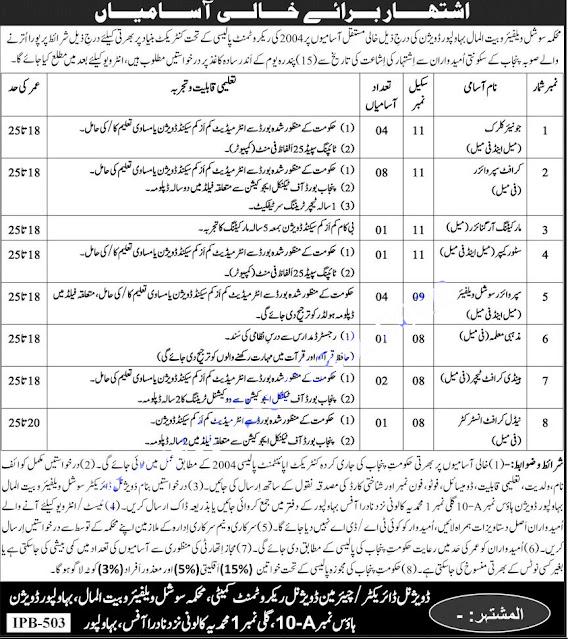 Punjab Social Welfare and Bait ul Maal Jobs 2021 Latest Advertisement