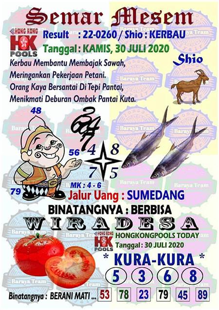 Semar Mesem HK Kamis 30 Juli 2020