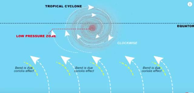 tropical cyclone
