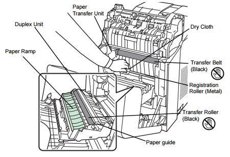 Toner-Spot: Kyocera Mita FS-C5400DN / TK572 Print Quality