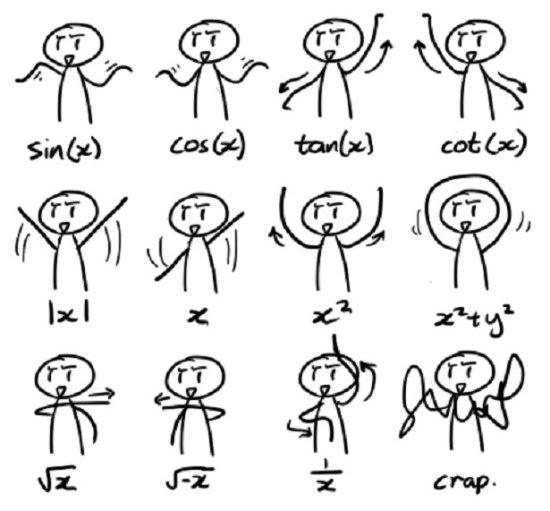 astropixie: mathematical sign language