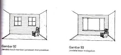 Desain Interior Semarang Pembagian Partisi Ruangan + Furniture Semarang ( Desain Interior )