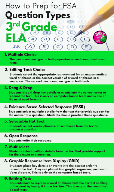 Preparing for the Florida Standards Assessments?  This post unpacks the FSA test specifications for 3rd Grade ELA.