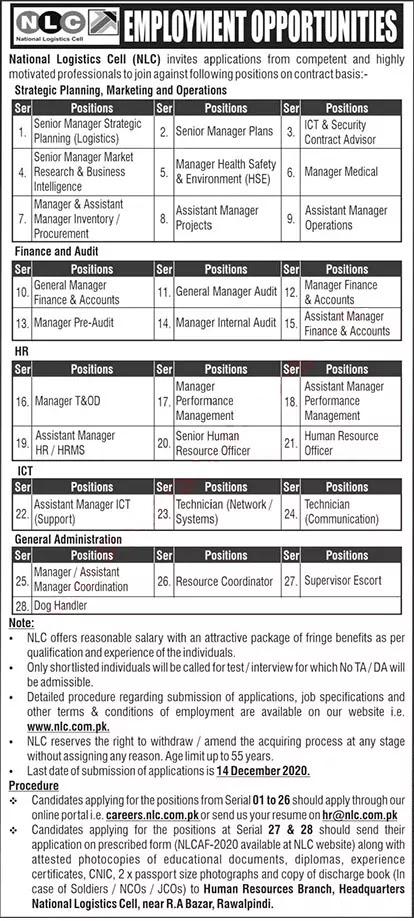 National Logistics Cell NLC Jobs 2020
