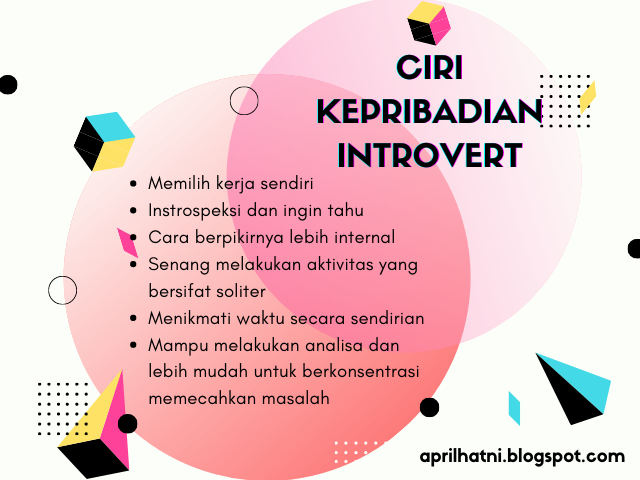 ciri kepribadian introvert
