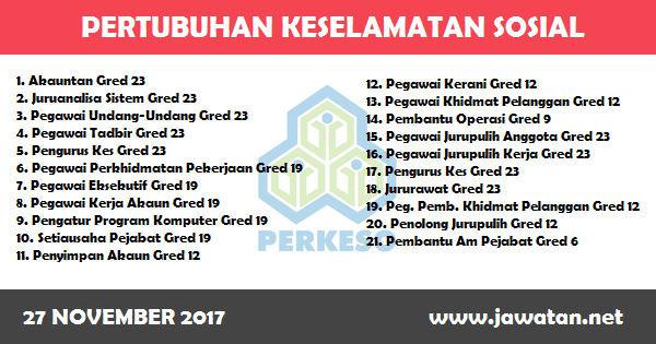 Jobs in Pertubuhan Keselamatan Sosial (PERKESO) (27 November 2017)