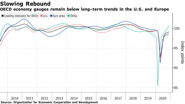 Take a Last Glimpse at a Nightmare Year for the World Economy - Bloomberg