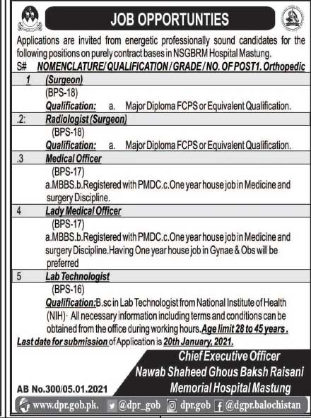 Today Latest Government Jobs in Mastung 2021 Employment Opportunities Advertisement