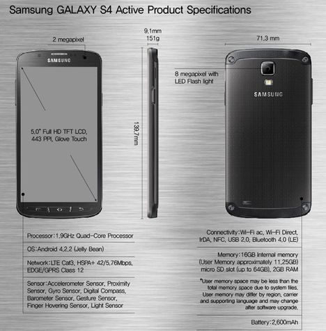 Samsung, Android Smartphone, Smartphone, Samsung Smartphone, Samsung Galaxy S4 Active, Galaxy S4 Active