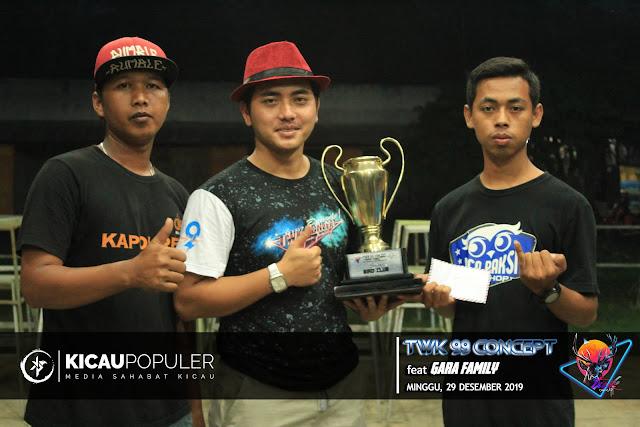 Pemenang BC diraih oleh Duta Ki Ageng Sengguruh BC