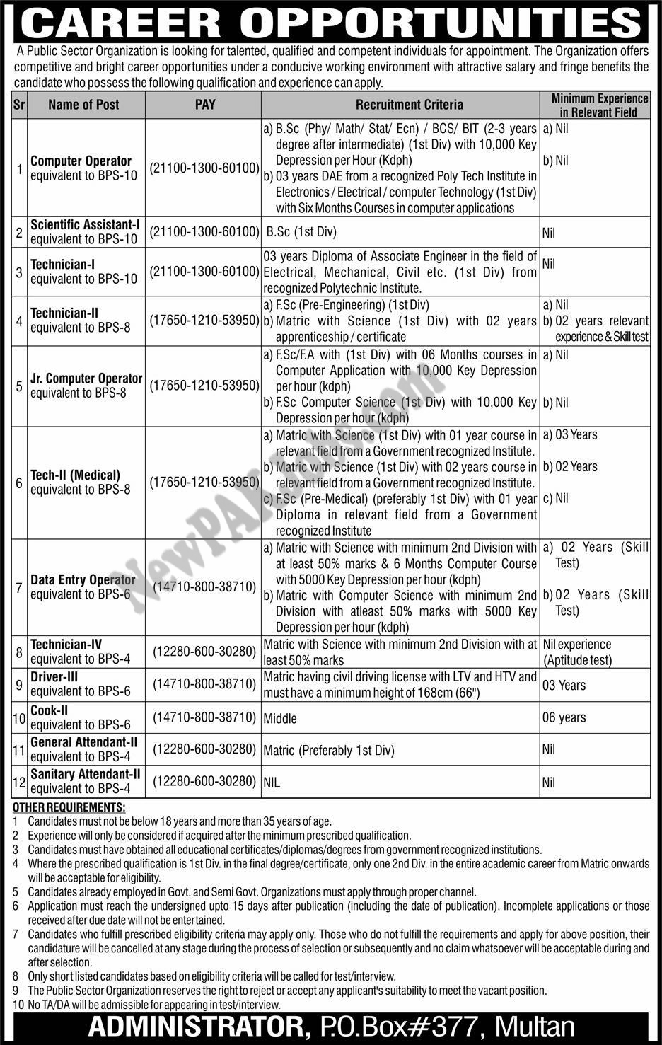 New 2018 Govt Jobs in Public Sector Organization in Multan, Government of the Punjab