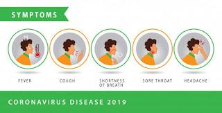 Gejala Infeksi COVID-19