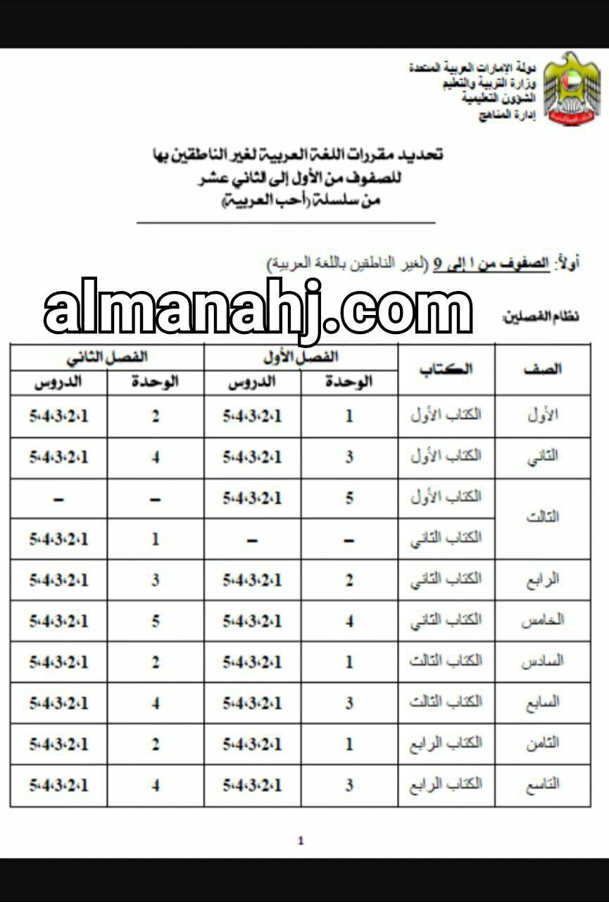 كتاب دروس اللغة العربية لغير الناطقين بها pdf