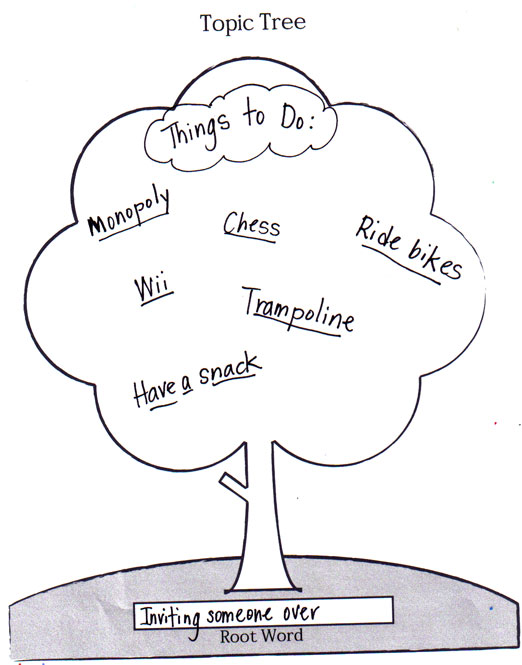 Blank Tree Diagram Graphic Organizer Club Car Ds Wiring Do2learn: Organizers – Let's Make It Visual!