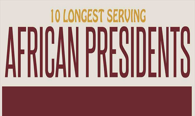 10 Longest Serving African President