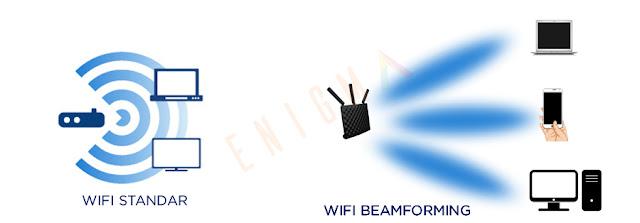 kisaran harga dan spesifik router tenda AC15