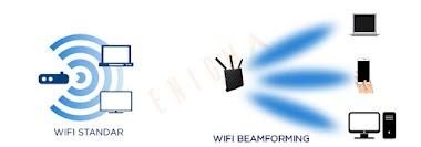 Spesifikasi Router Tenda AC15 Beamforming