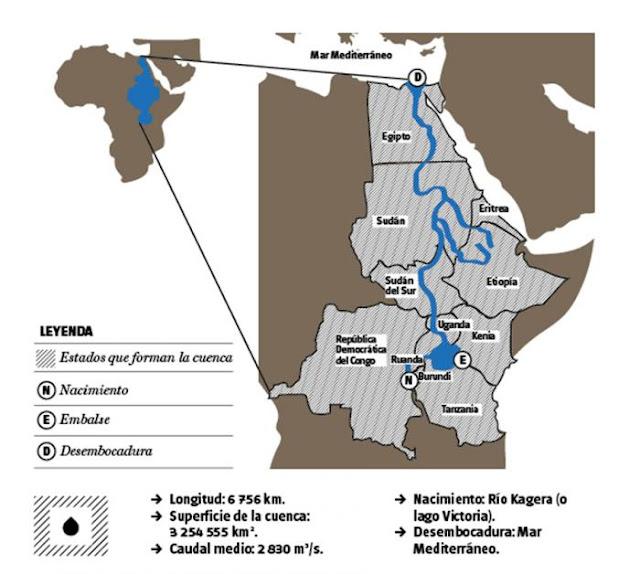 Resultado de imagen de El pantano de la discordia en el Nilo