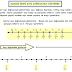4. Sınıf Matematik Bileşik Şekillerin Sayı Doğrusunda Gösterimi Konu Anlatımı ve Etkinliği