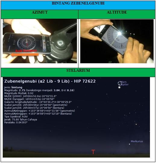 Gambar Hasil Pengamatan Bintang Betelgeuse