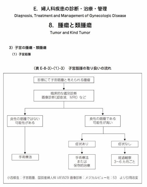 經皮毒 謠言 子宮肌瘤 洗髮精 沐浴乳 日本