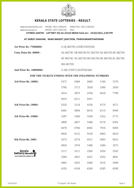 Off. Kerala Lottery Result 23.3.2021 Out, Sthree sakthi  SS 253 Winners List