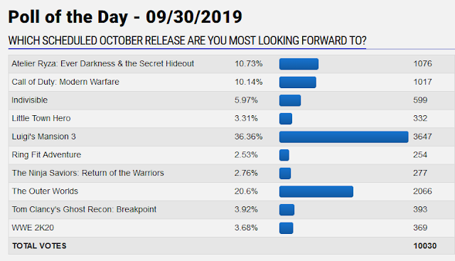GameFAQs October 2019 release looking forward to Luigi's Mansion 3