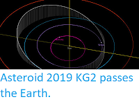 https://sciencythoughts.blogspot.com/2019/06/asteroid-2019-kg2-passes-earth.html