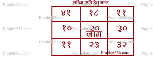 Laxmi Prapti Yantra prepared on a Mirror