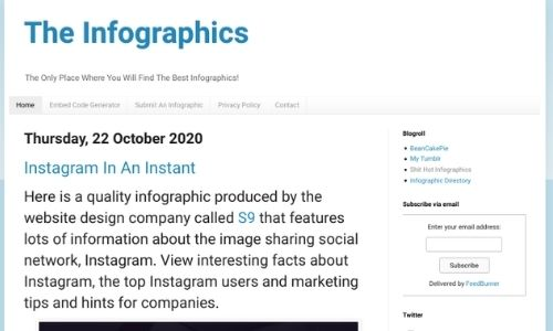infographic submission at theinfographics