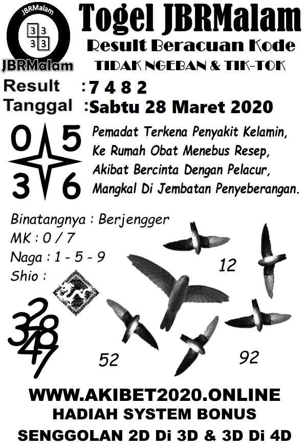 Prediksi HK Malam Ini Sabtu 28 Maret 2020 - JBR Malam HK