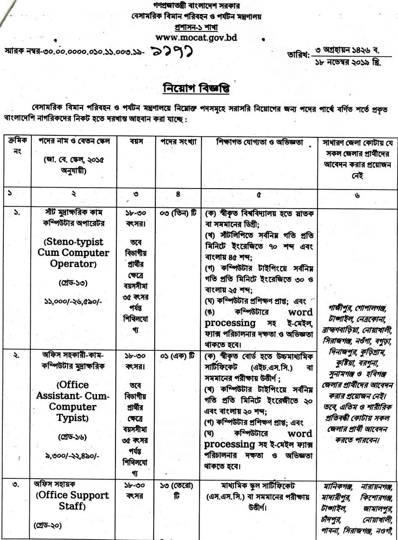 Civil Aviation and Tourism Ministry Job