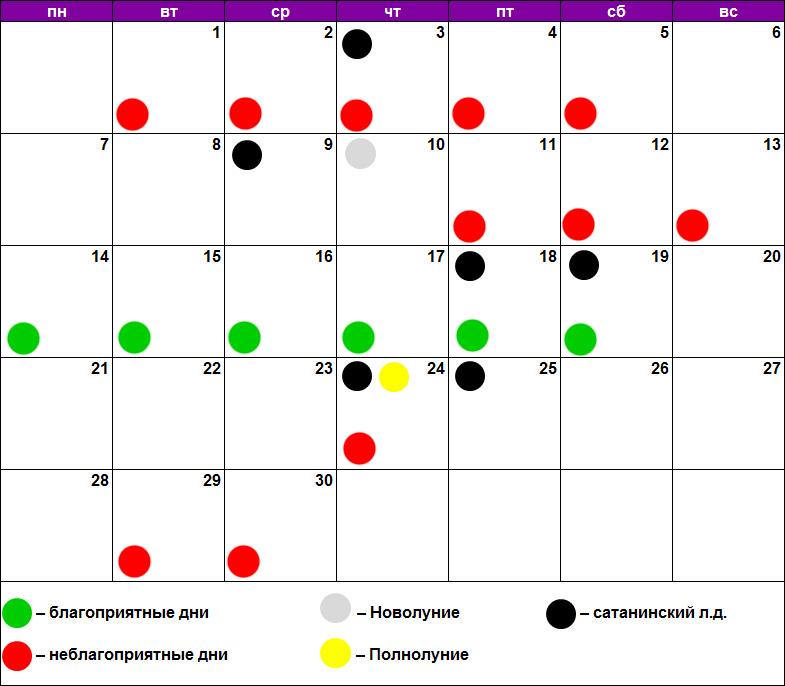 Лунный календарь окрашивания волос июнь 2021