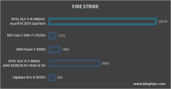3D MARK FIRE STRIKE INTEL NUC 9 EXTREME KIT