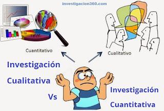 Investigación Cualitativa Vs Investigación Cuantitativa