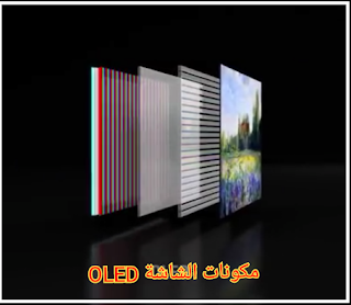 The difference between LED and OLED screens, with comparison and clarification of which is better