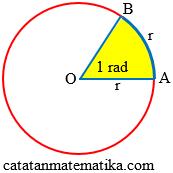 Definisi Sudut 1 Radian