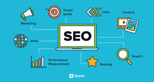 What is Seo Search engine Optimization for Google