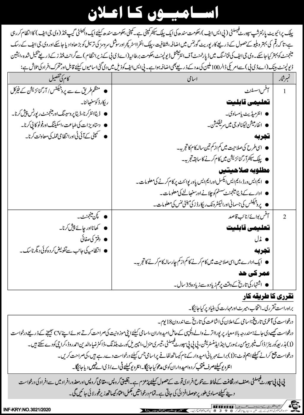 Public Private Partnership Support Government of Sindh Jobs 2020