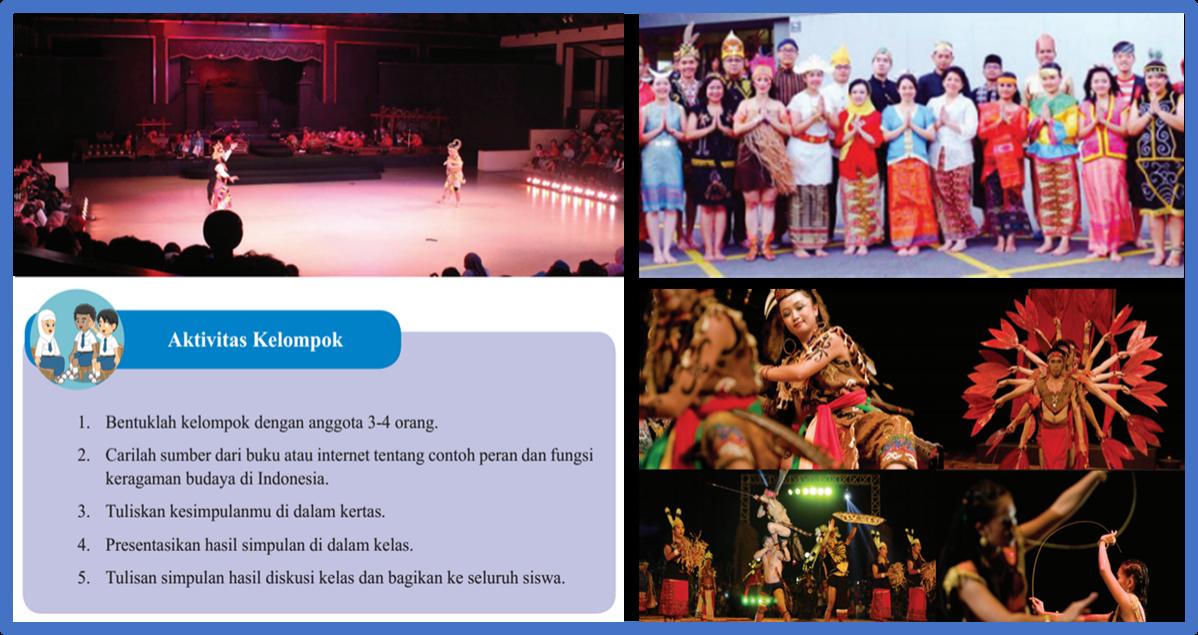 Mengerjakan Pr Peran Dan Fungsi Keragaman Budaya Di Indonesia