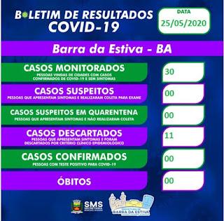 Boletim de coronavírus em Barra da Estiva