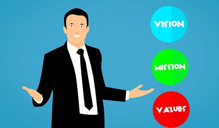 Makalah manajemen strategi perumusan visi, misi, tujuan dan strategi organisasi
