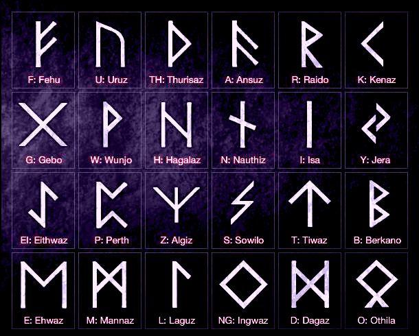 Chọn một Rune và khám phá thông điệp của nó dành cho bạn
