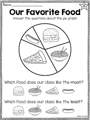 Unique Pie Chart Worksheets Acepeople