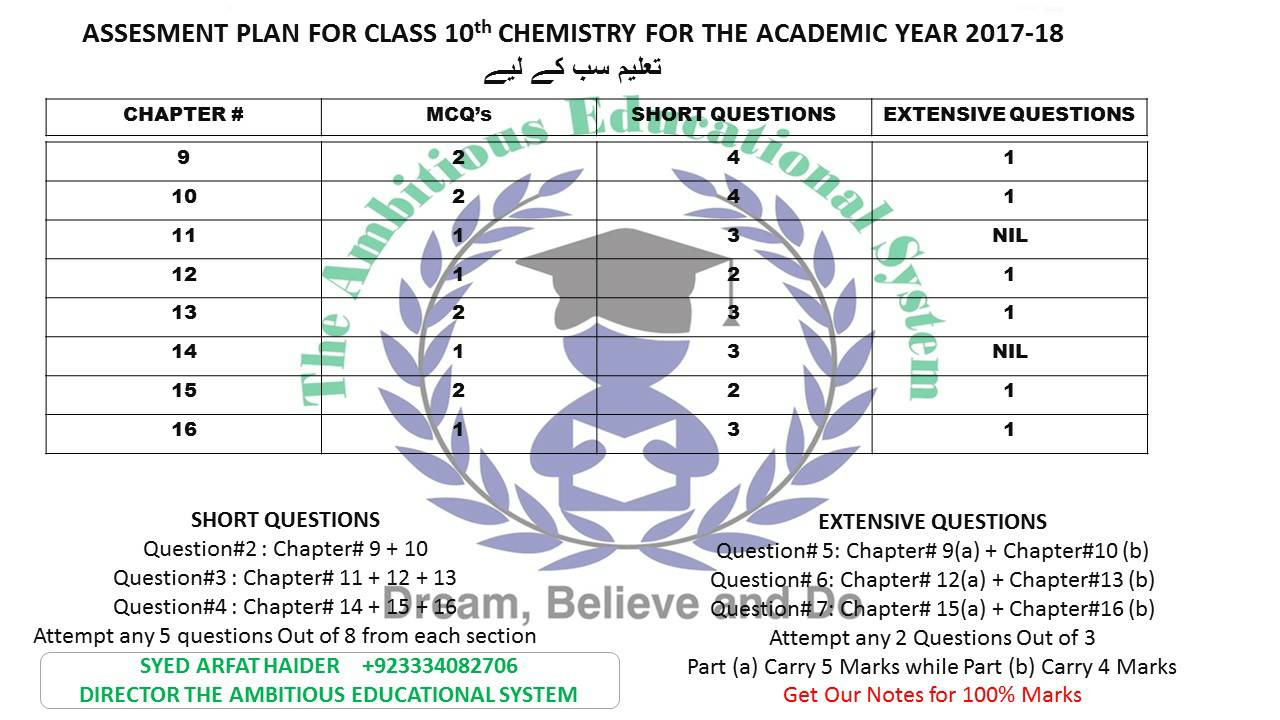 Matric 10th Chemistry Pairing Scheme 2018