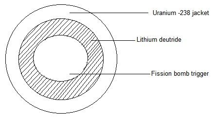 Hydrogen Bomb.