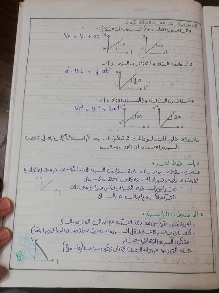 ملخص فيزياء أولى ثانوي مهم جدا  9