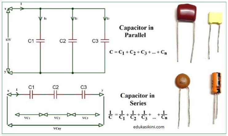 Rangkaian Kapasitor : Kapasitor dalam Rangkaian Seri, Paralel & AC