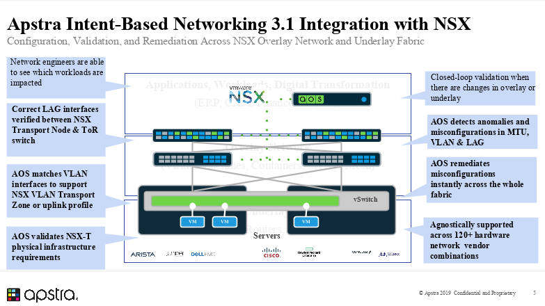 Converge! Network Digest: August 2019